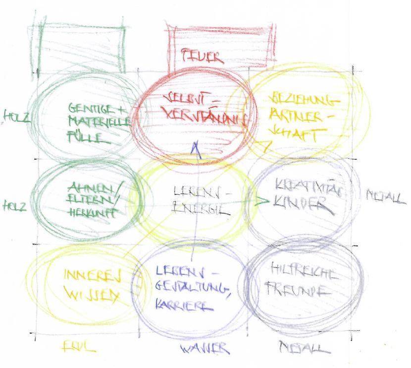 die angelones bauen um teil 4 der erste vorschlag die angelones der ehrliche und n tzliche. Black Bedroom Furniture Sets. Home Design Ideas
